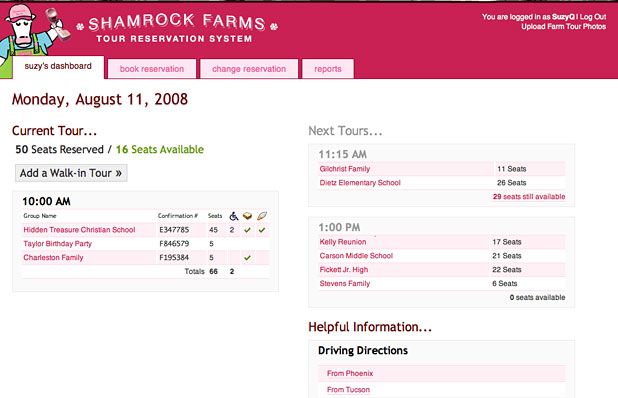 Sharmrock Farms Tour